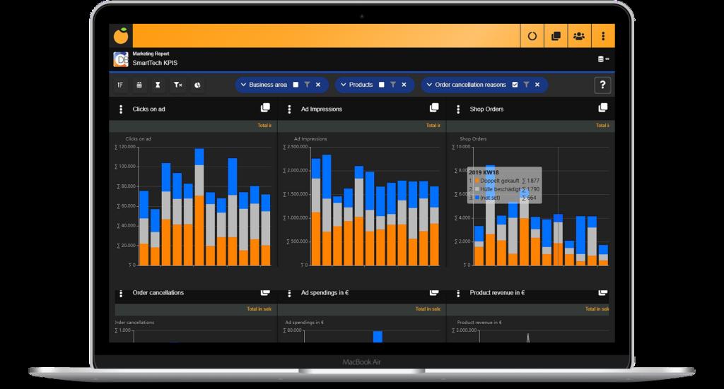 Business Intelligence Dashboard Online Marketing Channels